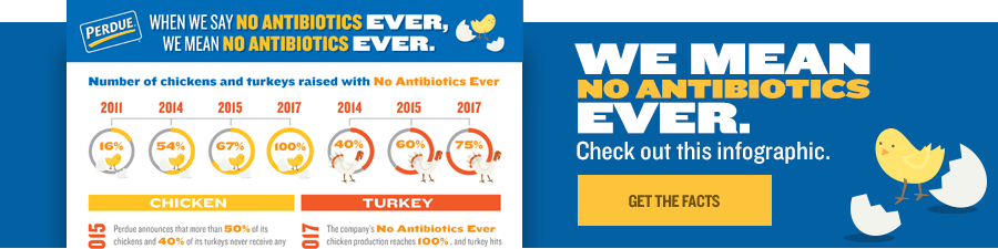 No Antibiotics Infographic