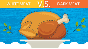 White Meat vs Dark Meat Chicken