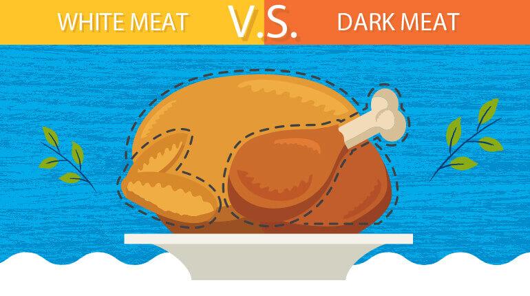 White Meat vs Dark Meat
